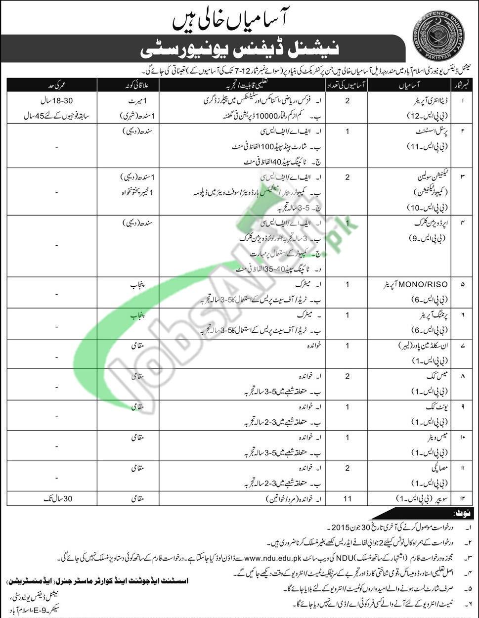 NDU Islamabad Jobs