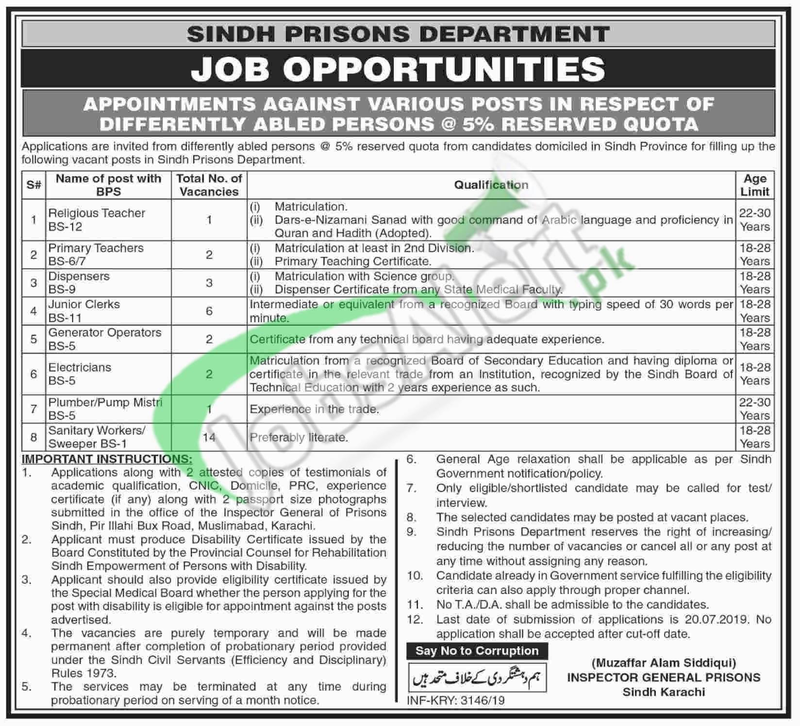 Sindh Prison Department Jobs 2019