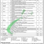 Jobs in Anti Terirorism Court Karachi