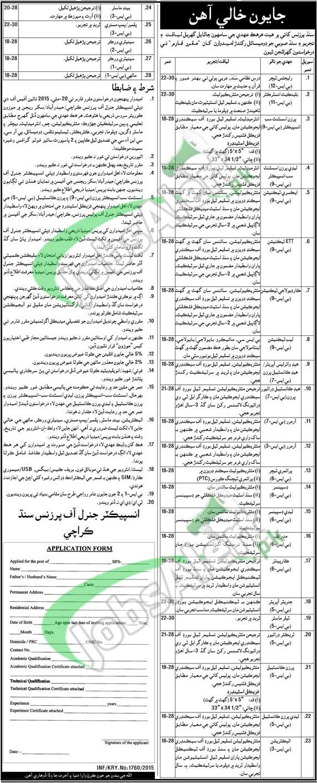 Sindh Prisons Department Jobs