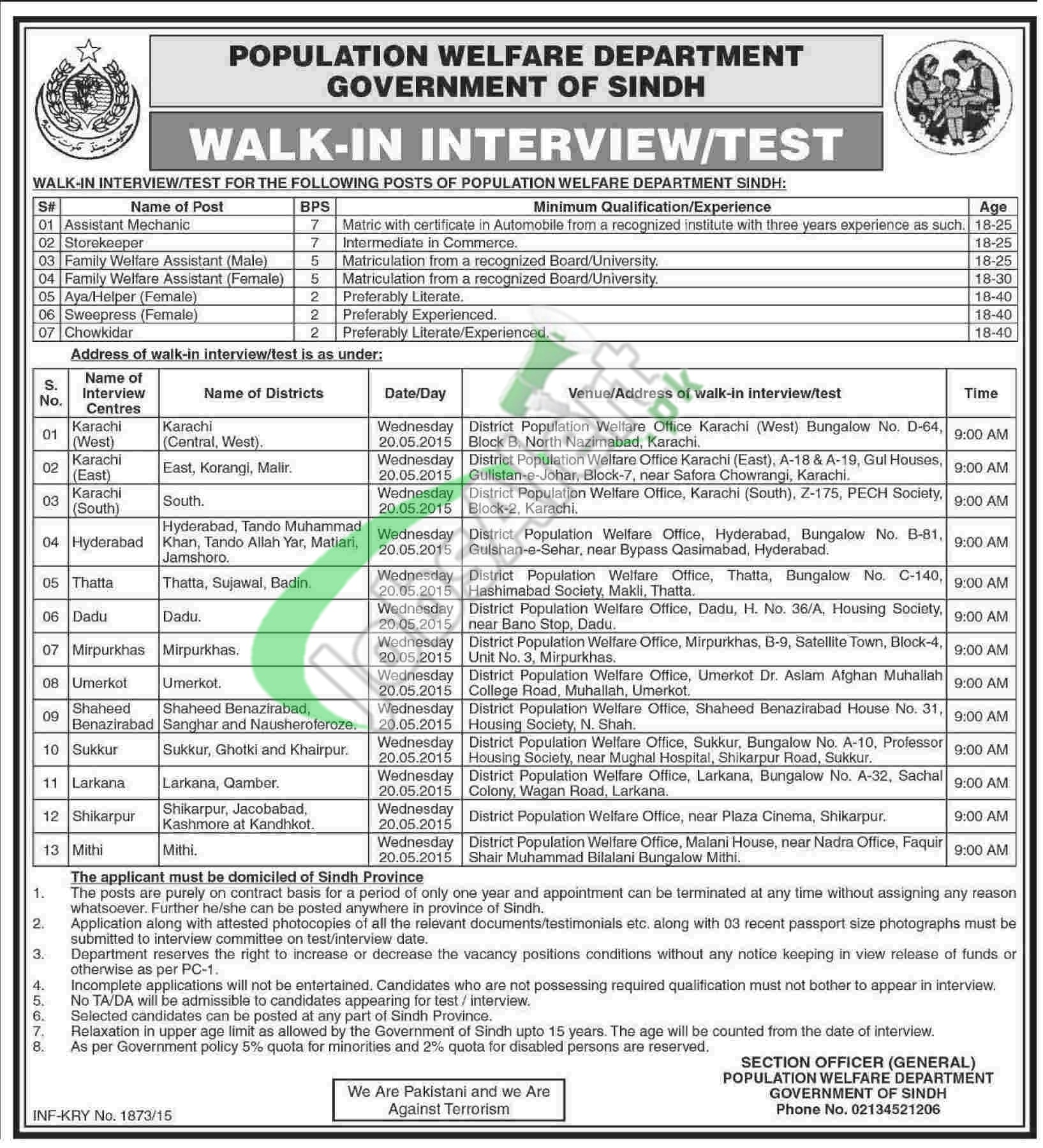 Jobs in Population Welfare Department Sindh