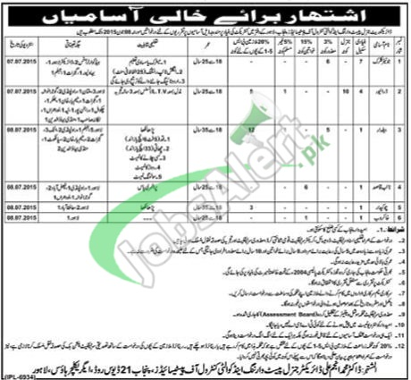 Jobs in Pest Warning & Quality Control of Pesticides Punjab