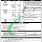 DRAP Pakistan Jobs