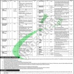 National Institute of Health Islamabad Jobs