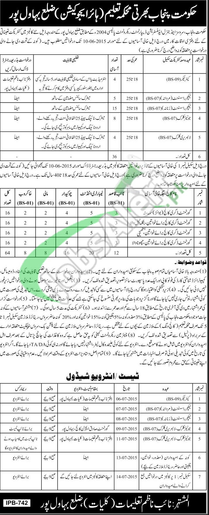 Education Department Bahawalpur Jobs