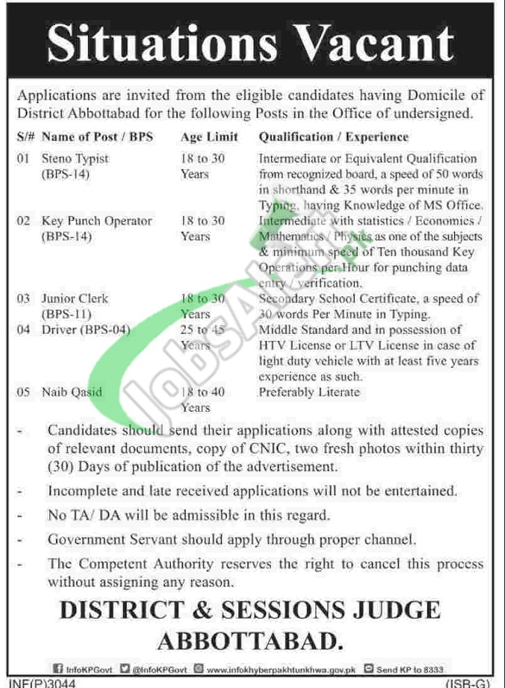 District & Session Court Abbottabad Jobs