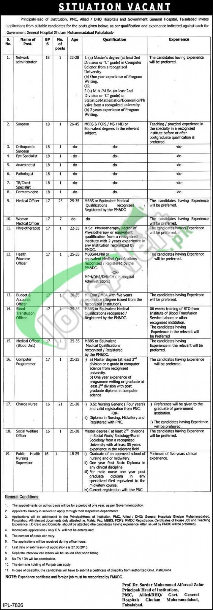 Govt Jobs in Faisalabad