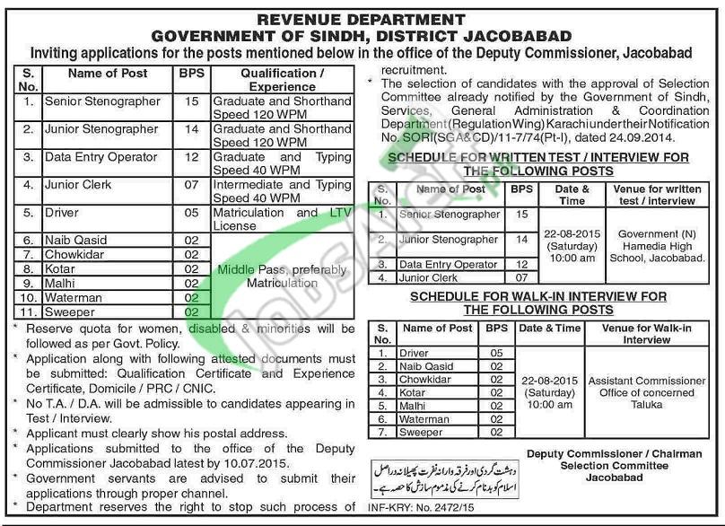 Revenue Department Sindh Jobs