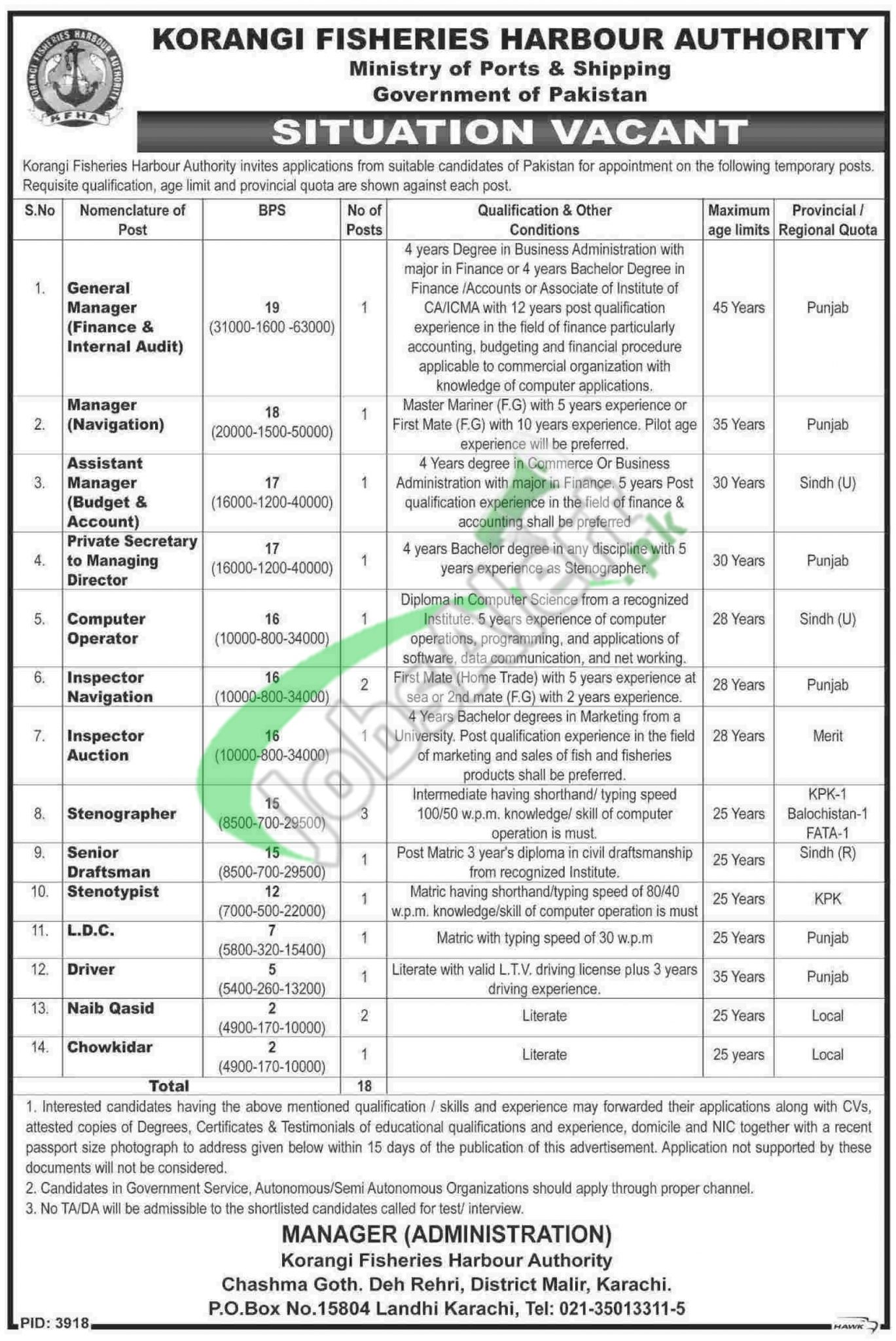 Korangi Fisheries Harbour Authority Jobs