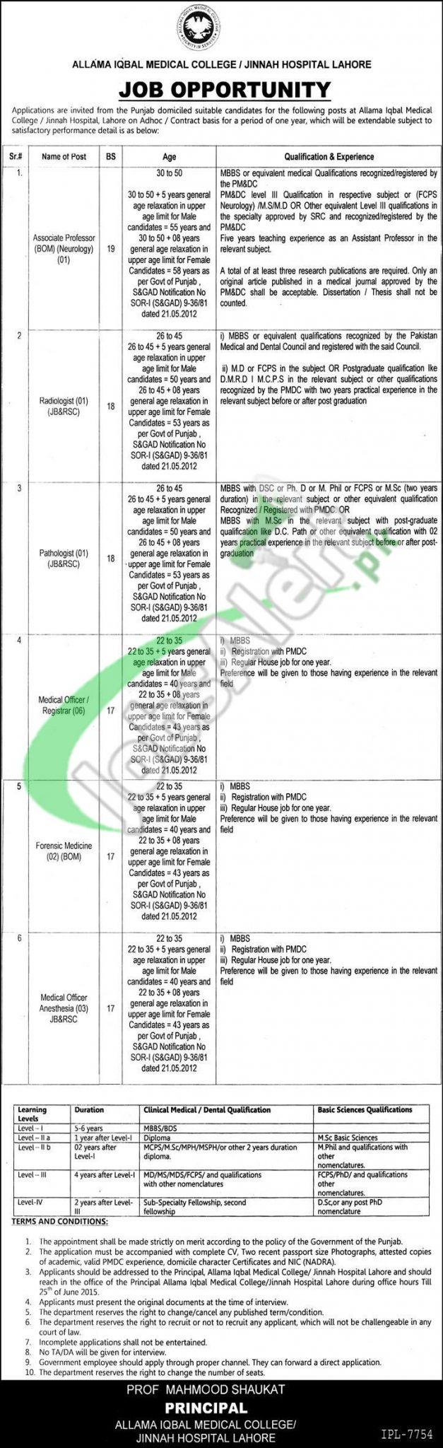 Jobs in Allama Iqbal Medical College Lahore