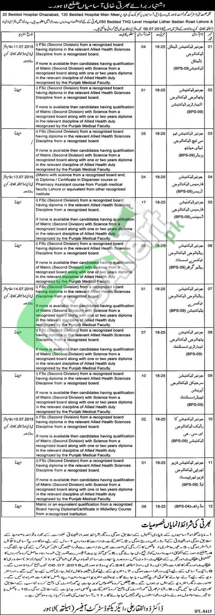 Health Department Lahore Jobs