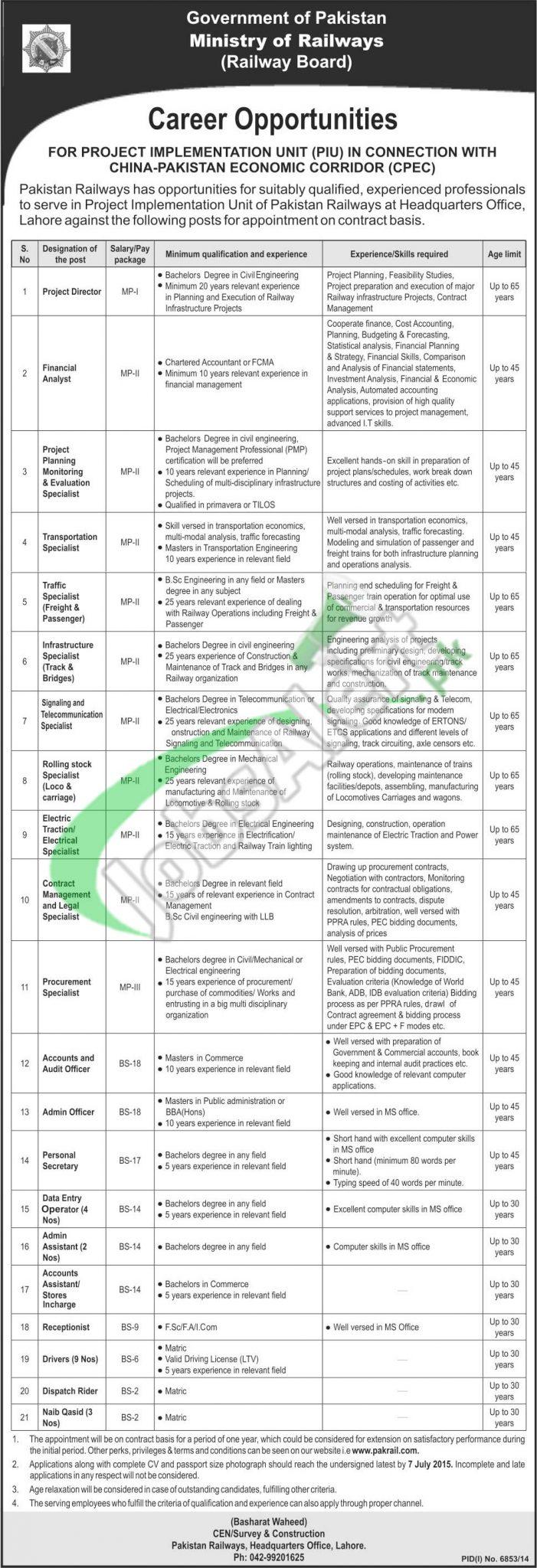 Jobs in Pakistan Railways