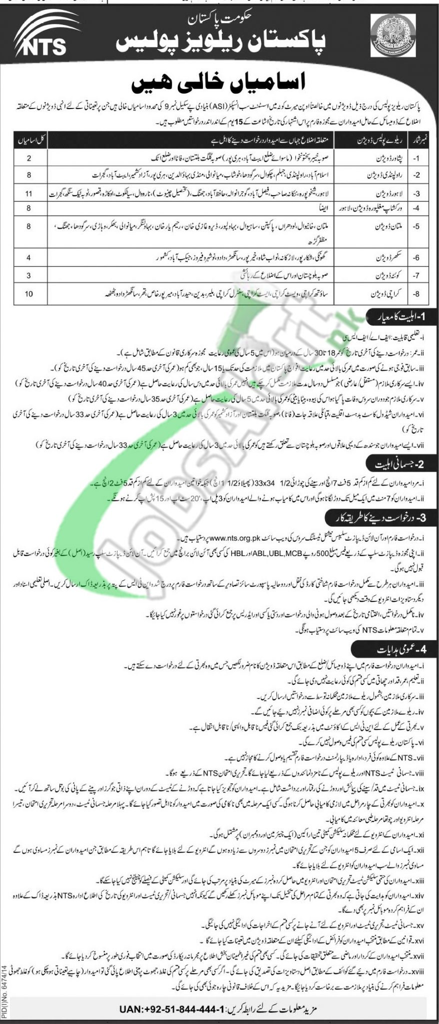 Pakistan Railway Police Job