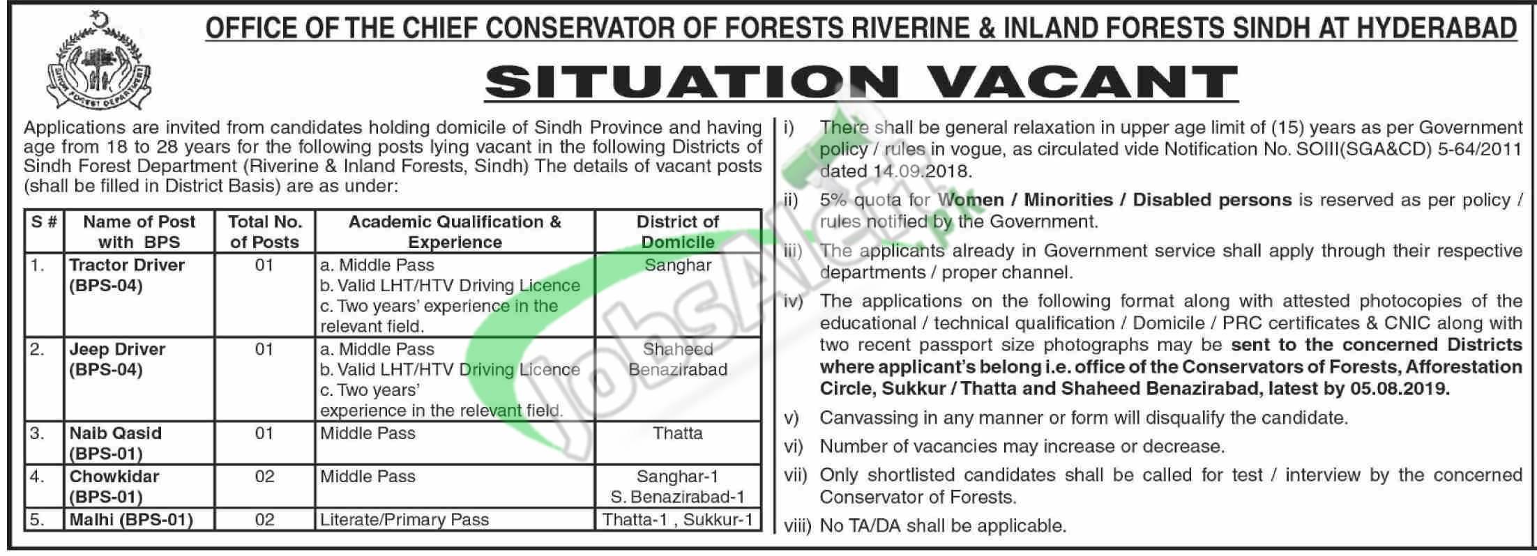 Forest Department Sindh Hyderabad Jobs