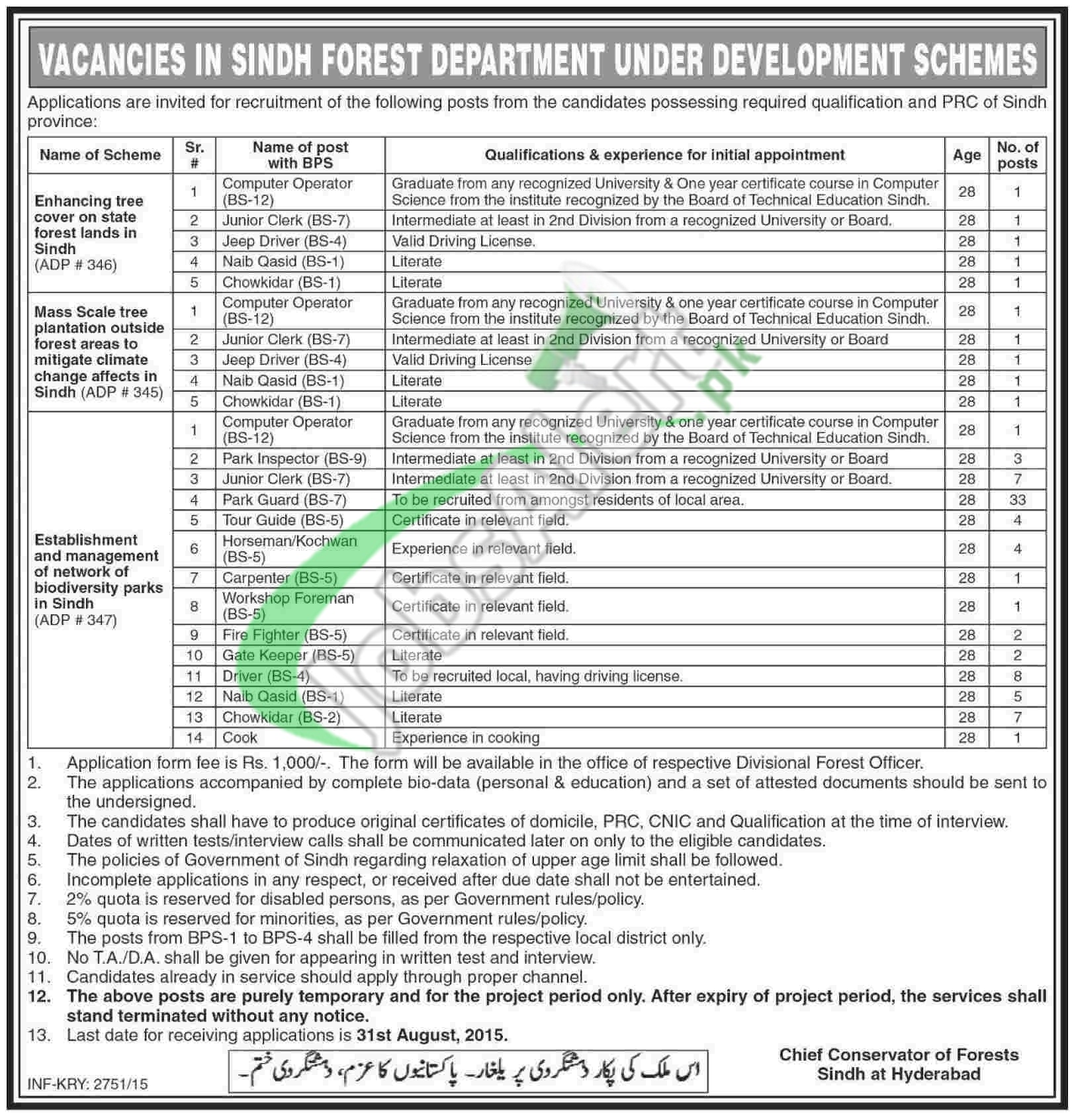 Jobs in Forest Department Sindh