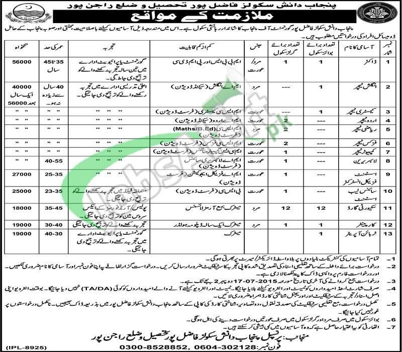 Jobs in Punjab Daanish School Fazilpur