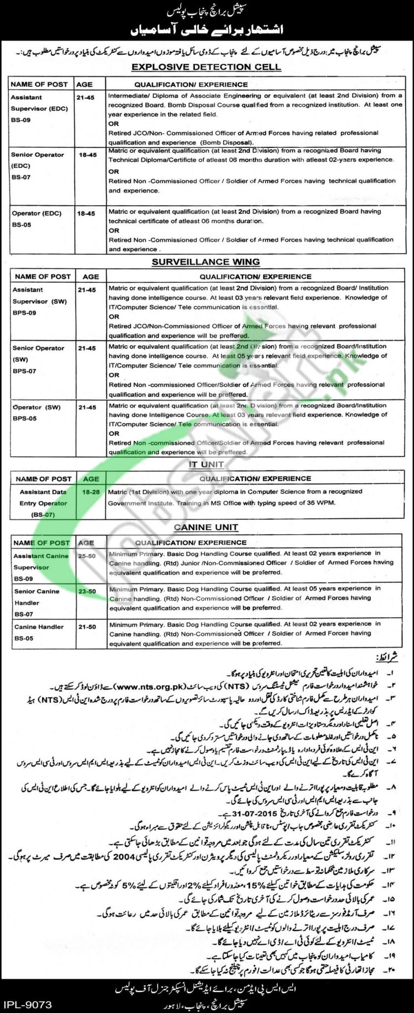 Special Branch Punjab Police Jobs