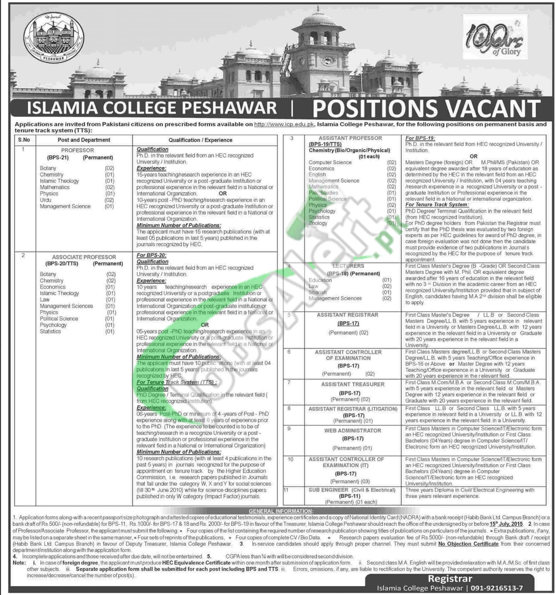 Islamia College University Peshawar Jobs