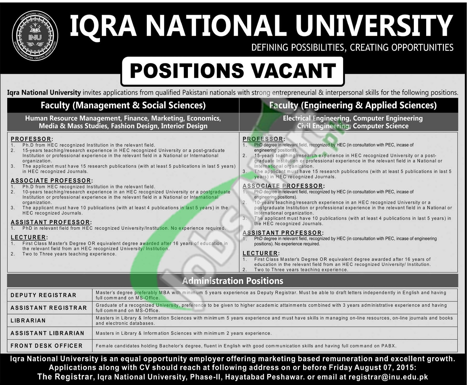 Iqra National University INU Peshawar Jobs 2015 Latest Advertisement