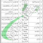 Ministry of Religious Affairs Islamabad Jobs