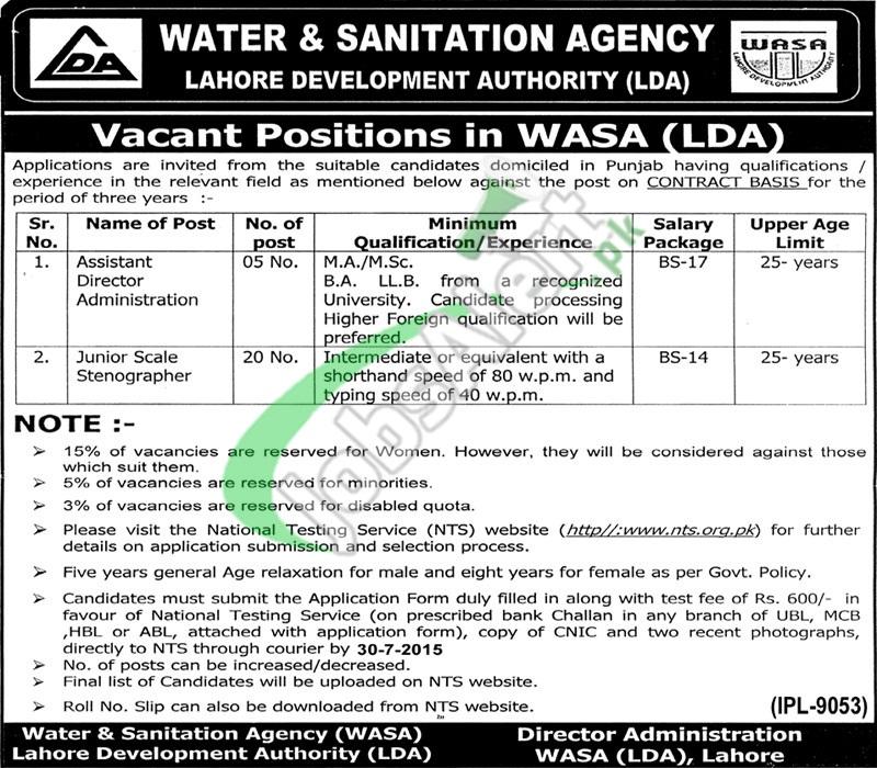 WASA LDA Lahore Jobs