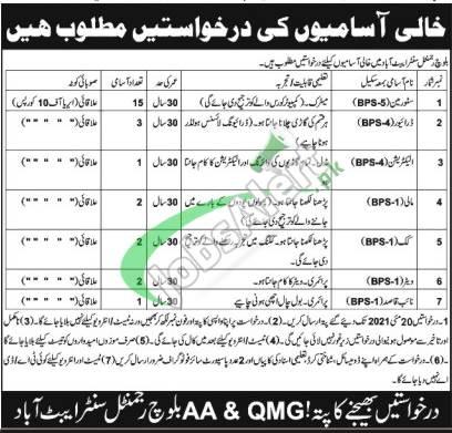 Baloch Regiment Center Abbottabad Jobs