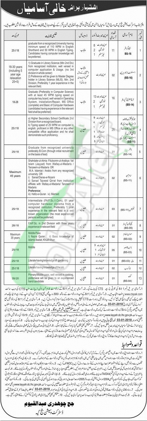 District and Session Court Layyah Jobs