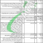 Forest & Wildlife Department Balochistan Jobs