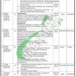Federal Government Pakistan Jobs