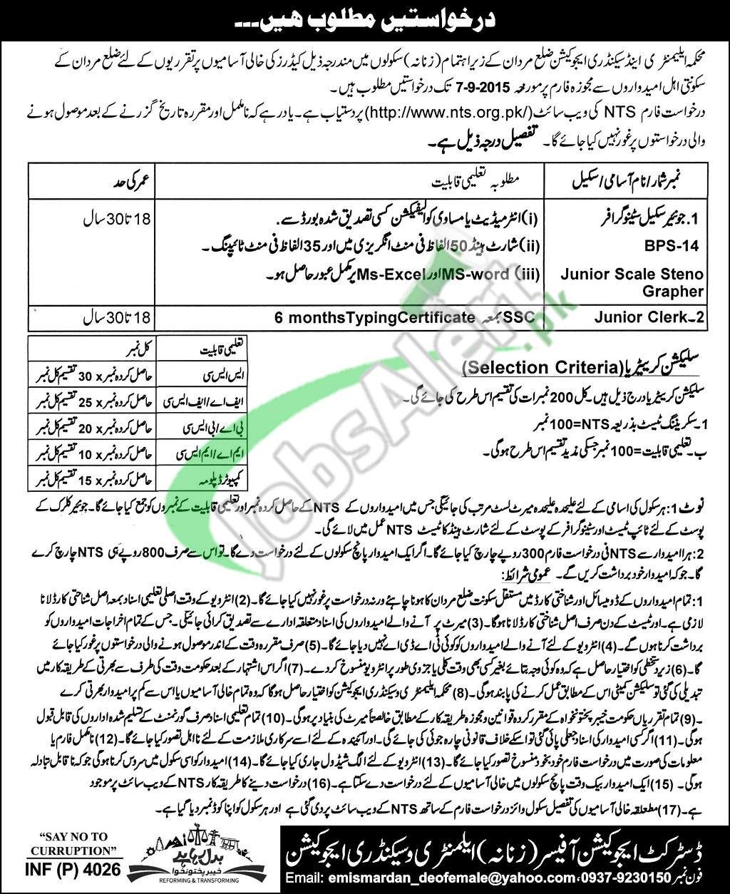 KPK Elementary & Secondary Education Mardan Jobs