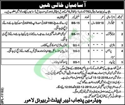 Punjab Labour Appellate Tribunal Lahore Jobs 2018
