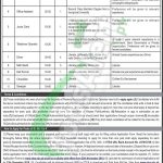 Higher Education Regulatory Authority Jobs
