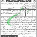 District & Session Court Quetta Jobs