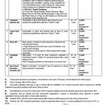 Literacy & Non Formal Basic Education Jobs