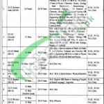 Govt Central Model School Lower Mall Lahore Jobs