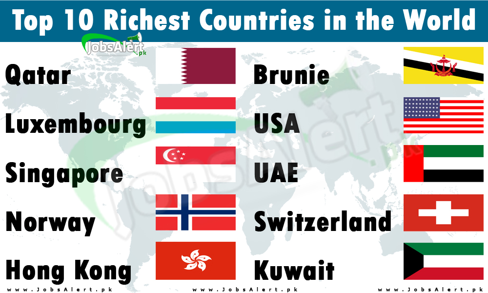 Rich Countries in the World