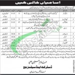 District & Session Court Tando Muhammad Jobs