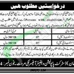 Population Welfare Department Lakki Marwat Jobs