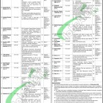 NTS Ministry of Defence Jobs 2015