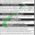 Sugar Industry Graduate Training Program