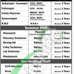 Recruitment Offers in Al- Khidmat Foundation Karachi