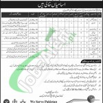 Recruitment Opportunities in Combined Military Hospital, Gujranwala