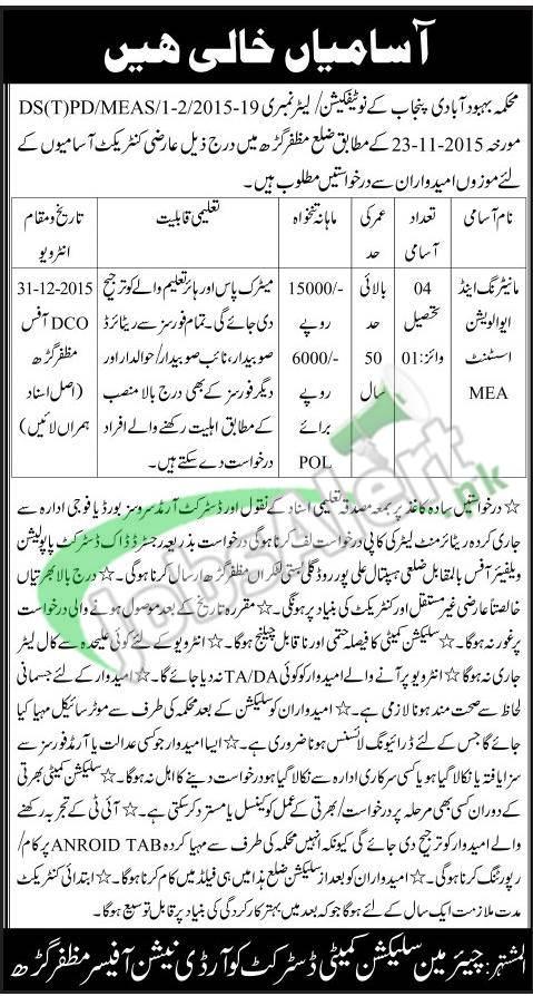 Punjab Population Welfare Department Jobs