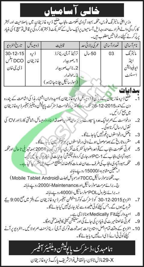 Punjab Population Welfare Department DG Khan Jobs