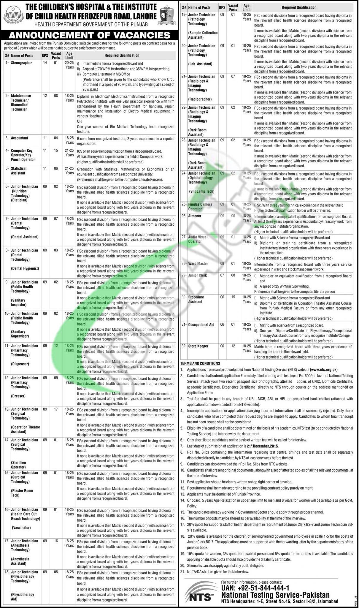 Children Hospital Lahore Jobs