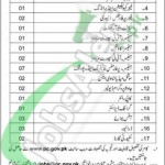 Project Management Jobs in Public Sector Organization 2016
