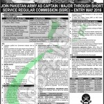 Recruitment of Captain and Major in Pakistan Army through Short Service Regular Commission 2016
