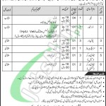 Job Offers in the CMH Malir Cantt Karachi for Driver, Sentry Worker
