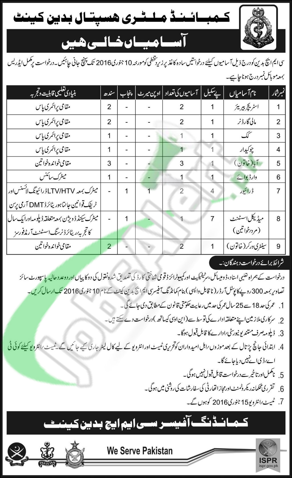 Career Opportunities in Combined Military Hospital Badin Cantt 2016