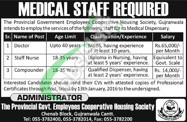 Career opportunities in Gujranwala Provincial Co- Operative Housing Society 2016